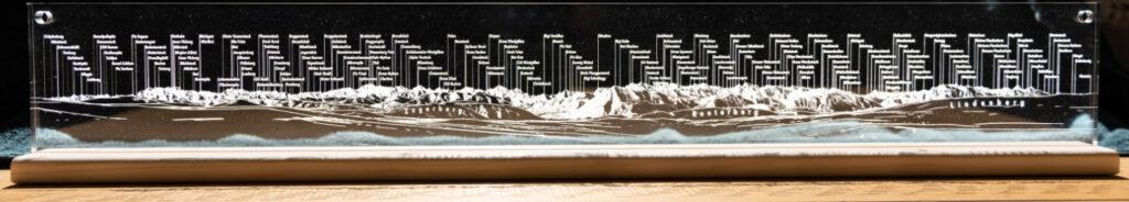 Acrylglas Gravur